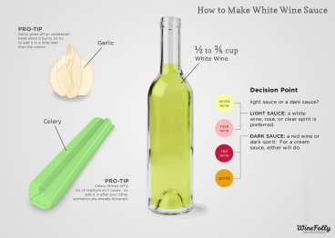 white-wine-sauce-step-three